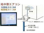 関西、大阪ではオンリーワン!地中熱利用省エネルギーシステム 画像